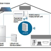 Panasonic: Smart homes are key to an energy-efficient Japan