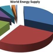 Peak water worries energy experts