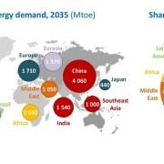 World faces 'energy trilemma,' warns International Energy Agency